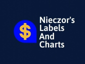 Nieczor's charts and tabels